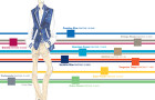 Pantone top 10 Men's Fashion Trend Colors Spring 2012