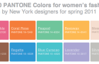 Top 10 PANTONE Colors for Women's Fashion -Spring 2011