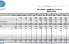 How to set Cash Flow projection for your business