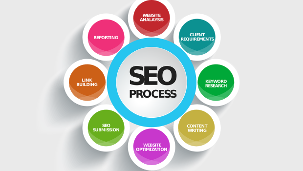 SEO Progress Free Download from Pixabay
