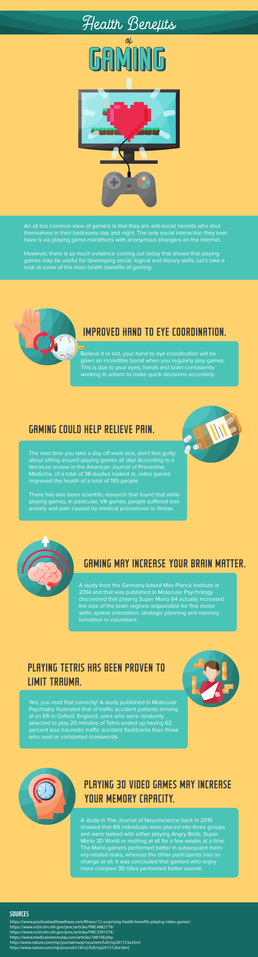 Benefits Of Gaming What Research Shows >> Artshine The Health Benefits Of Gaming Artshine